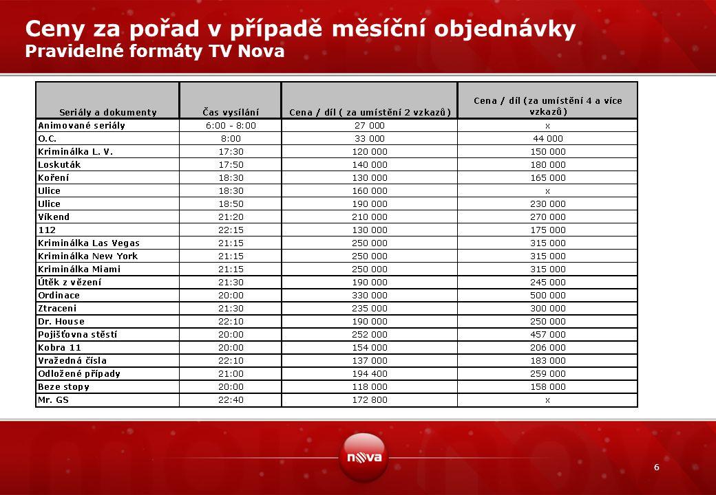 6 Ceny za pořad v případě měsíční objednávky Pravidelné formáty TV Nova