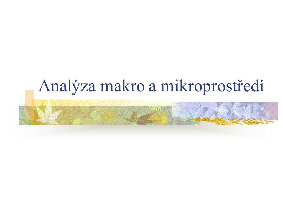 Analýza makro a mikroprostředí