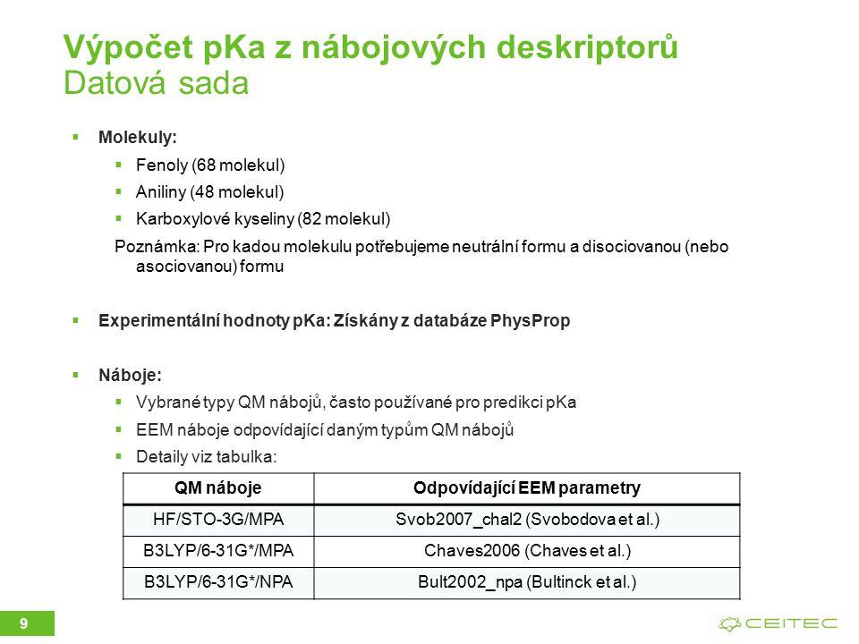 Výpočet pKa z nábojových deskriptorů Datová sada  Molekuly:  Fenoly (68 molekul)  Aniliny (48 molekul)  Karboxylové kyseliny (82 molekul) Poznámka