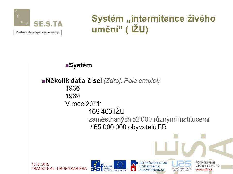 """Systém Několik dat a čísel (Zdroj: Pole emploi) 1936 1969 V roce 2011: 169 400 IŽU zaměstnaných 52 000 různými institucemi / 65 000 000 obyvatelů FR Systém """"intermitence živého umění ( IŽU) 13."""