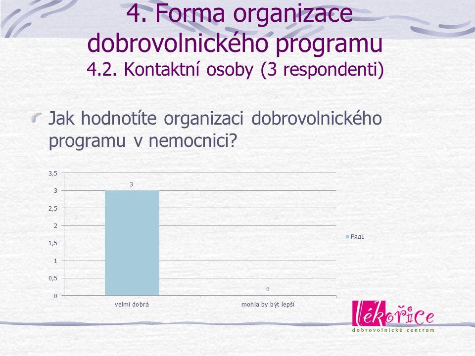 4. Forma organizace dobrovolnického programu 4.2. Kontaktní osoby (3 respondenti) Jak hodnotíte organizaci dobrovolnického programu v nemocnici?