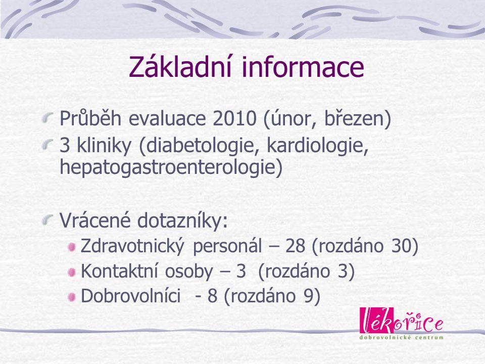 Základní informace Průběh evaluace 2010 (únor, březen) 3 kliniky (diabetologie, kardiologie, hepatogastroenterologie) Vrácené dotazníky: Zdravotnický