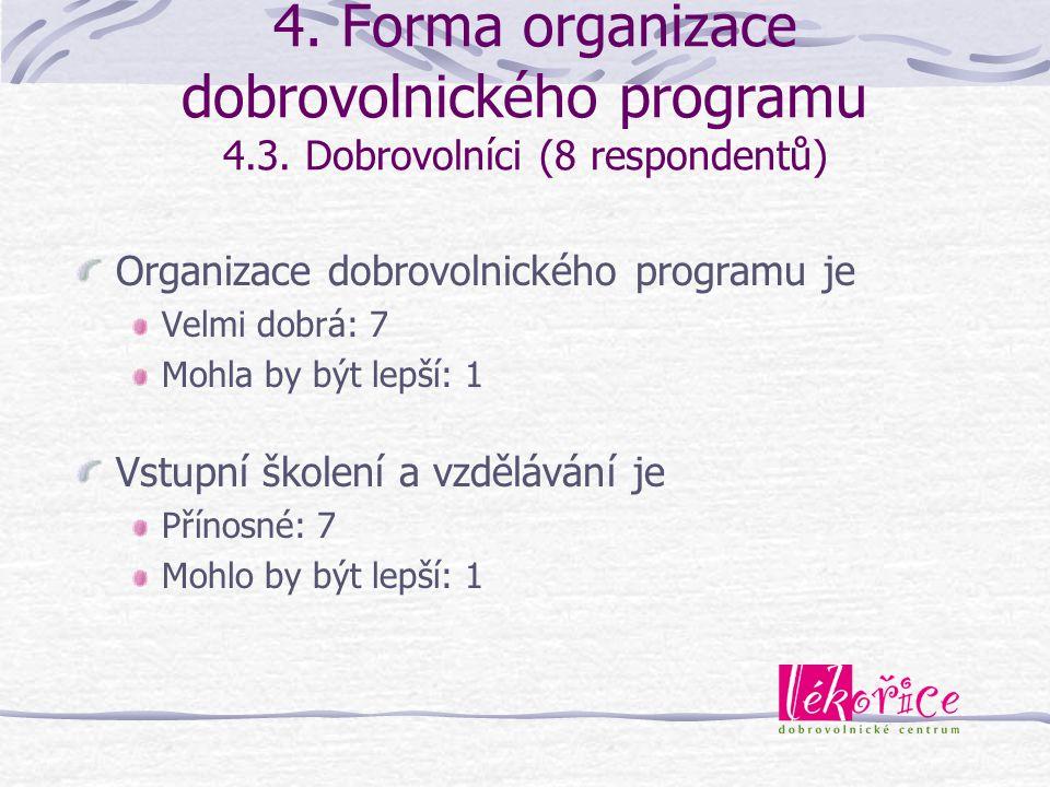4. Forma organizace dobrovolnického programu 4.3. Dobrovolníci (8 respondentů) Organizace dobrovolnického programu je Velmi dobrá: 7 Mohla by být lepš