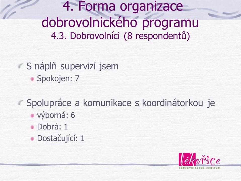 4. Forma organizace dobrovolnického programu 4.3. Dobrovolníci (8 respondentů) S náplň supervizí jsem Spokojen: 7 Spolupráce a komunikace s koordináto