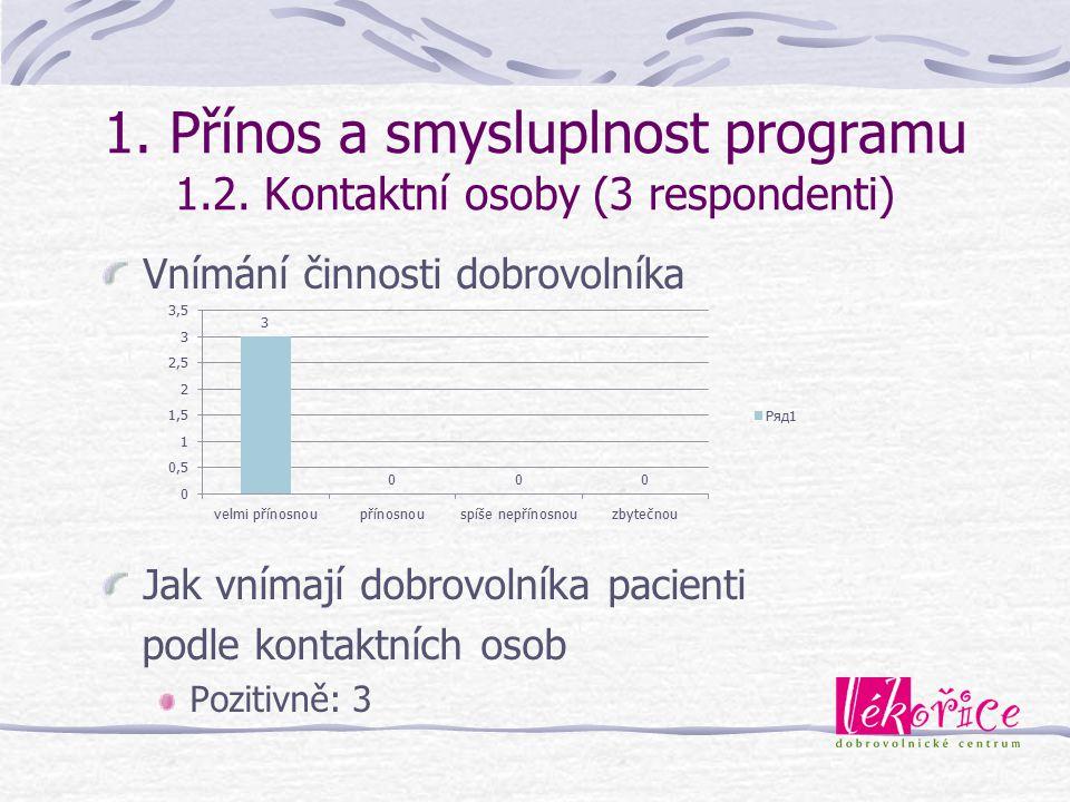1. Přínos a smysluplnost programu 1.2. Kontaktní osoby (3 respondenti) Vnímání činnosti dobrovolníka Jak vnímají dobrovolníka pacienti podle kontaktní