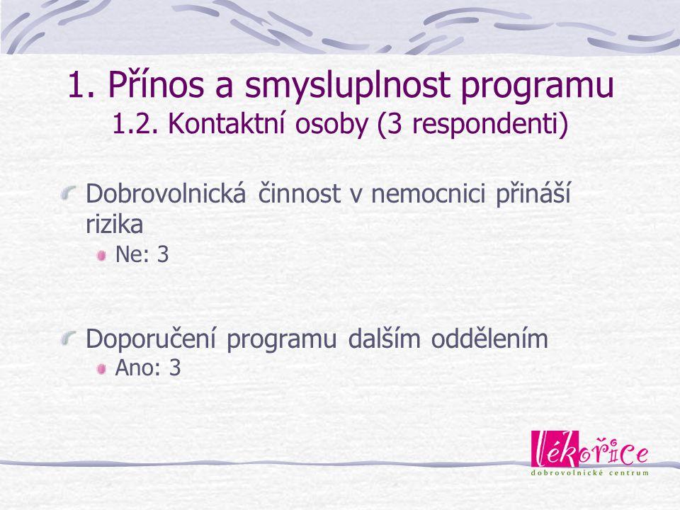 1.Přínos a smysluplnost programu 1.3.
