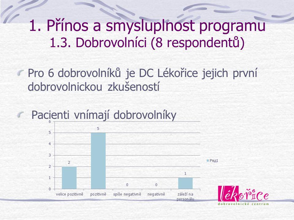 1. Přínos a smysluplnost programu 1.3. Dobrovolníci (8 respondentů) Pro 6 dobrovolníků je DC Lékořice jejich první dobrovolnickou zkušeností Pacienti