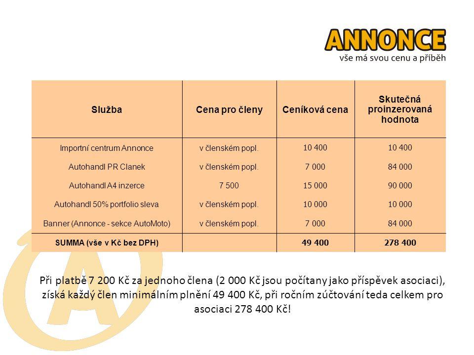 SlužbaCena pro členyCeníková cena Skutečná proinzerovaná hodnota Importní centrum Annoncev členském popl.