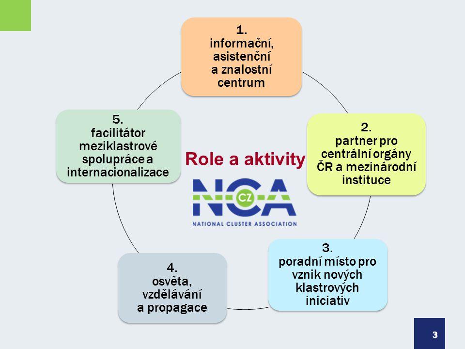 1. informační, asistenční a znalostní centrum 2. partner pro centrální orgány ČR a mezinárodní instituce 3. poradní místo pro vznik nových klastrových