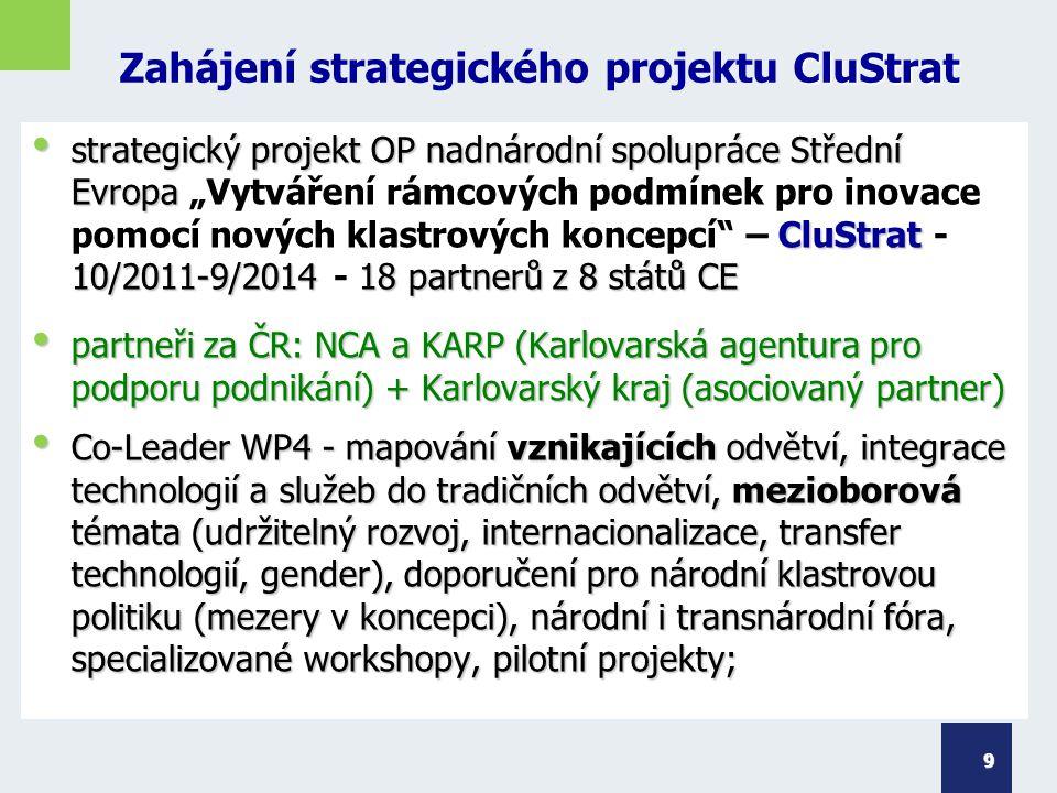CluStrat Zahájení strategického projektu CluStrat strategický projekt OP nadnárodní spolupráce Střední Evropa CluStrat 10/2011-9/201418 partnerů z 8 s