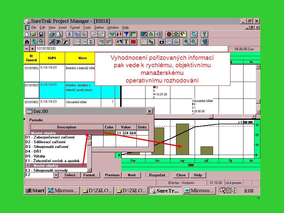 6 Žlutě je vyznačen časový plán Změna termínů plnění přináší i změnu spotřeby plánovaných zdrojů