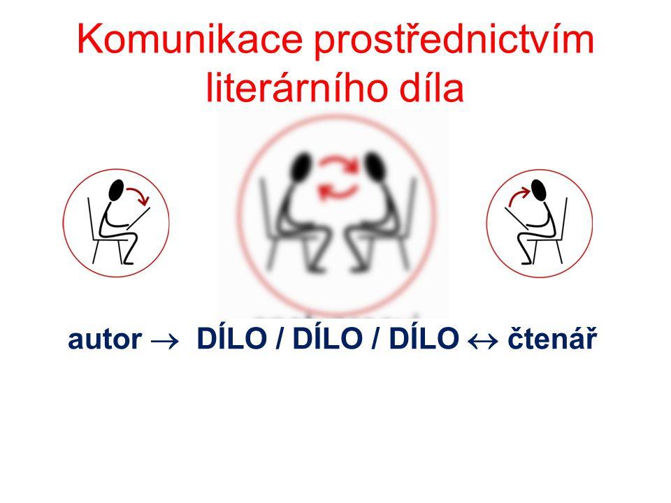 Komunikace prostřednictvím literárního díla autor  DÍLO / DÍLO / DÍLO  čtenář