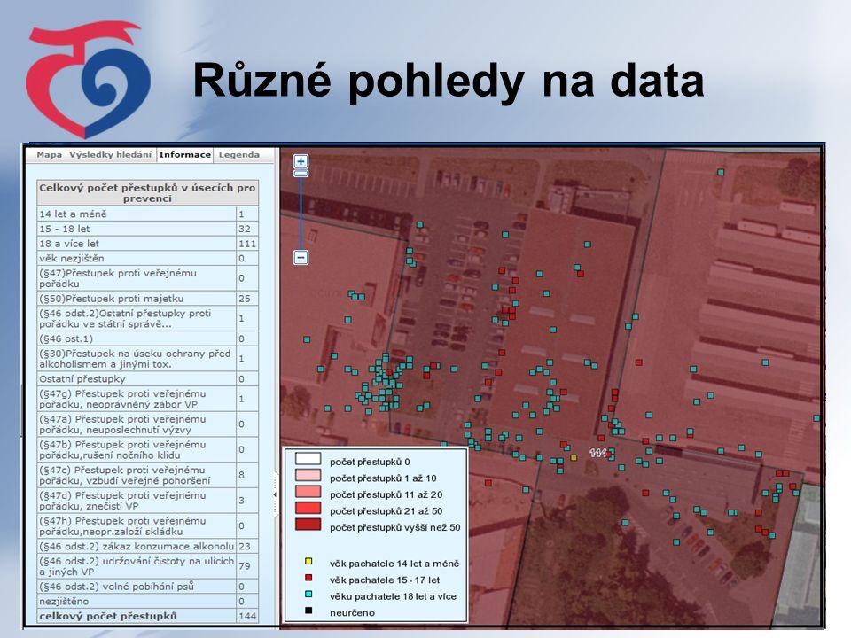 Různé pohledy na data