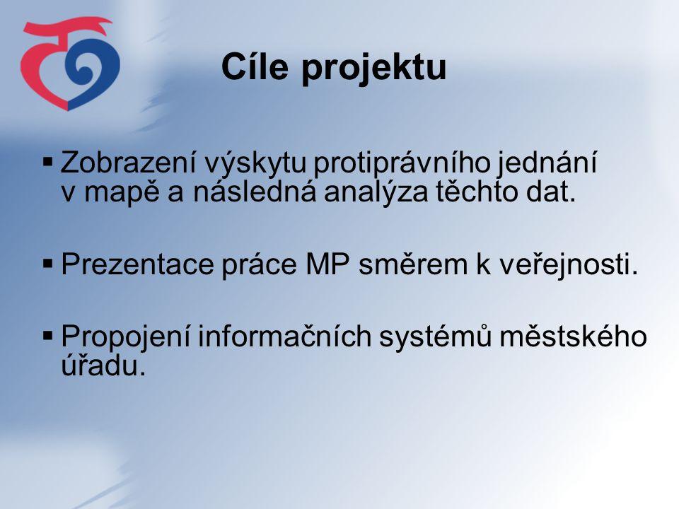 Cíle projektu  Zobrazení výskytu protiprávního jednání v mapě a následná analýza těchto dat.