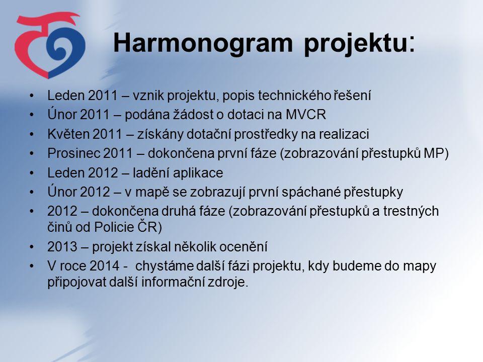 Harmonogram projektu : Leden 2011 – vznik projektu, popis technického řešení Únor 2011 – podána žádost o dotaci na MVCR Květen 2011 – získány dotační prostředky na realizaci Prosinec 2011 – dokončena první fáze (zobrazování přestupků MP) Leden 2012 – ladění aplikace Únor 2012 – v mapě se zobrazují první spáchané přestupky 2012 – dokončena druhá fáze (zobrazování přestupků a trestných činů od Policie ČR) 2013 – projekt získal několik ocenění V roce 2014 - chystáme další fázi projektu, kdy budeme do mapy připojovat další informační zdroje.