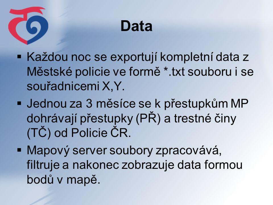 Data  Každou noc se exportují kompletní data z Městské policie ve formě *.txt souboru i se souřadnicemi X,Y.