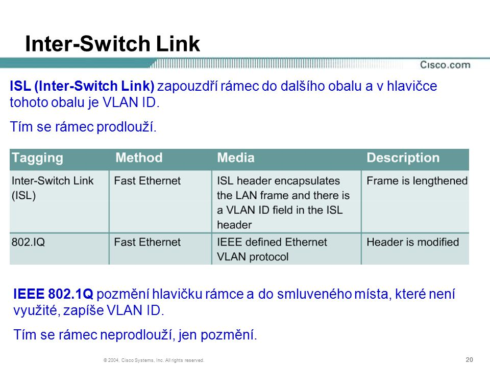 20 © 2004, Cisco Systems, Inc. All rights reserved. Inter-Switch Link ISL (Inter-Switch Link) zapouzdří rámec do dalšího obalu a v hlavičce tohoto oba