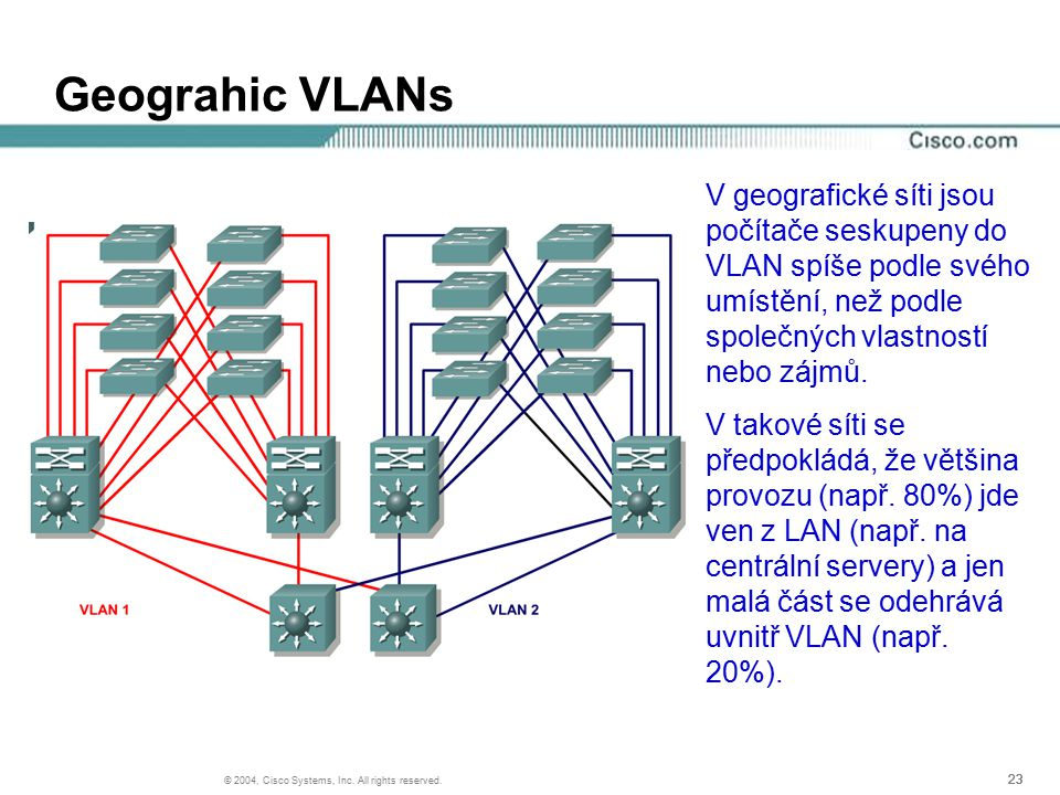 23 © 2004, Cisco Systems, Inc. All rights reserved. Geograhic VLANs V geografické síti jsou počítače seskupeny do VLAN spíše podle svého umístění, než