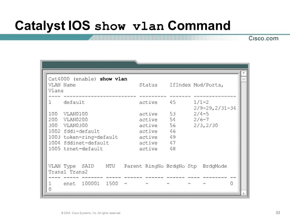 33 © 2004, Cisco Systems, Inc. All rights reserved. Catalyst IOS show vlan Command