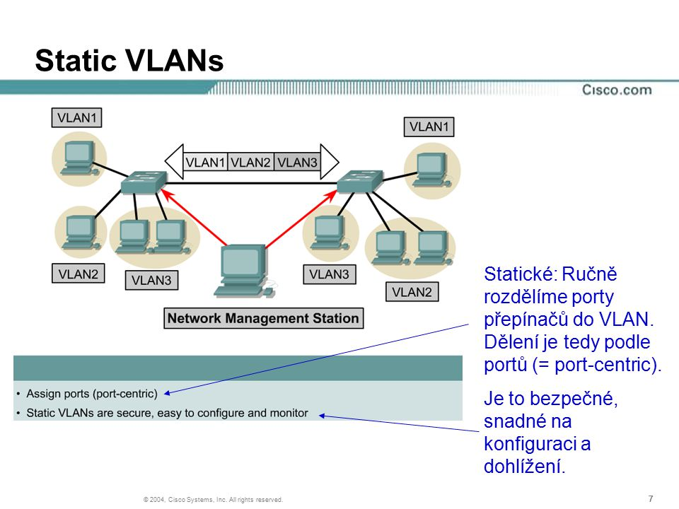 28 © 2004, Cisco Systems, Inc. All rights reserved. Problem Isolation in Catalyst Networks