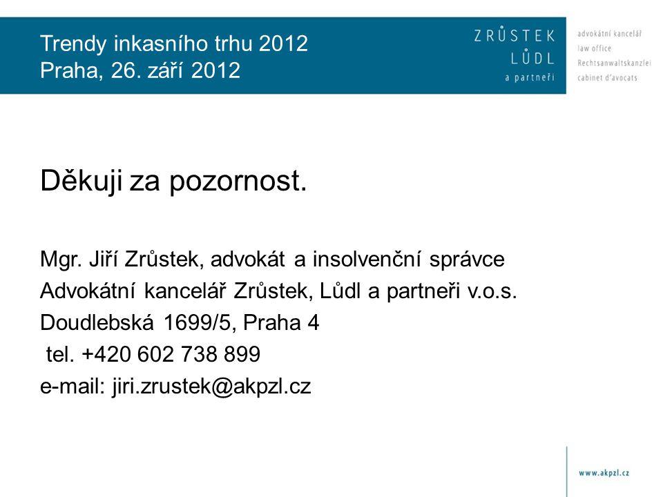 Trendy inkasního trhu 2012 Praha, 26. září 2012 Děkuji za pozornost.