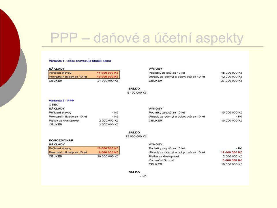 PPP – daňové a účetní aspekty 19 000 000 Kč SALDO - Kč