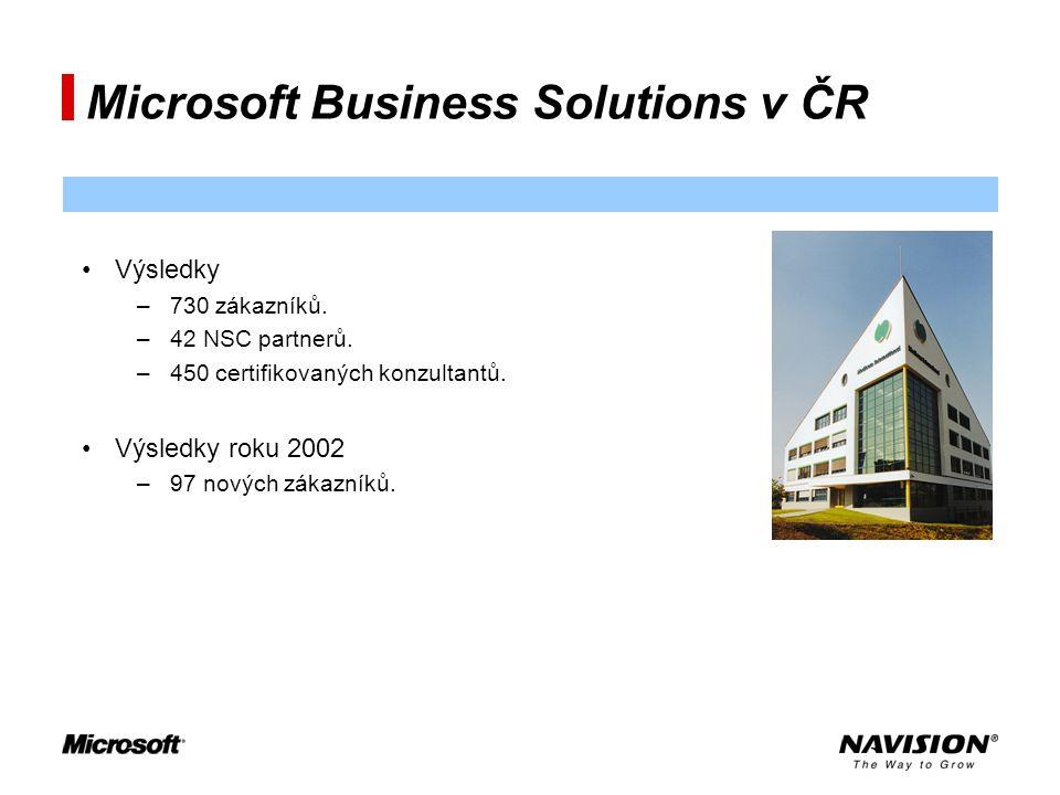 Microsoft Business Solutions v ČR Výsledky –730 zákazníků. –42 NSC partnerů. –450 certifikovaných konzultantů. Výsledky roku 2002 –97 nových zákazníků