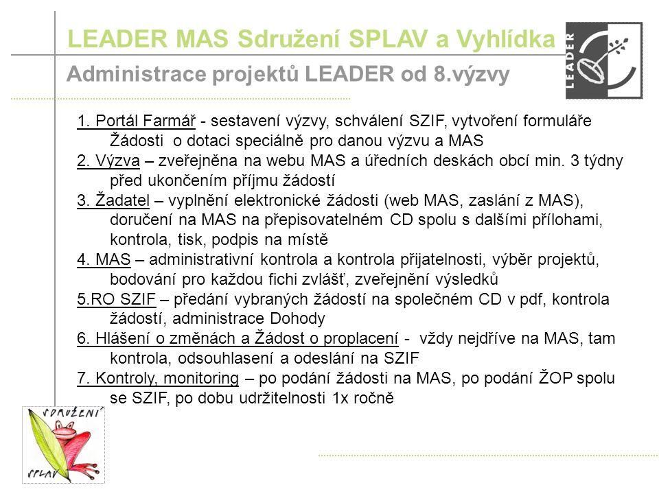 LEADER MAS Sdružení SPLAV a Vyhlídka Dosavadní průběh výzev v MAS 1.