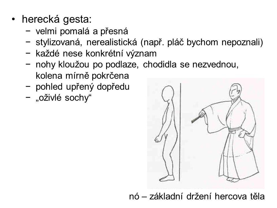 nó – základní držení hercova těla herecká gesta: −velmi pomalá a přesná −stylizovaná, nerealistická (např. pláč bychom nepoznali) −každé nese konkrétn