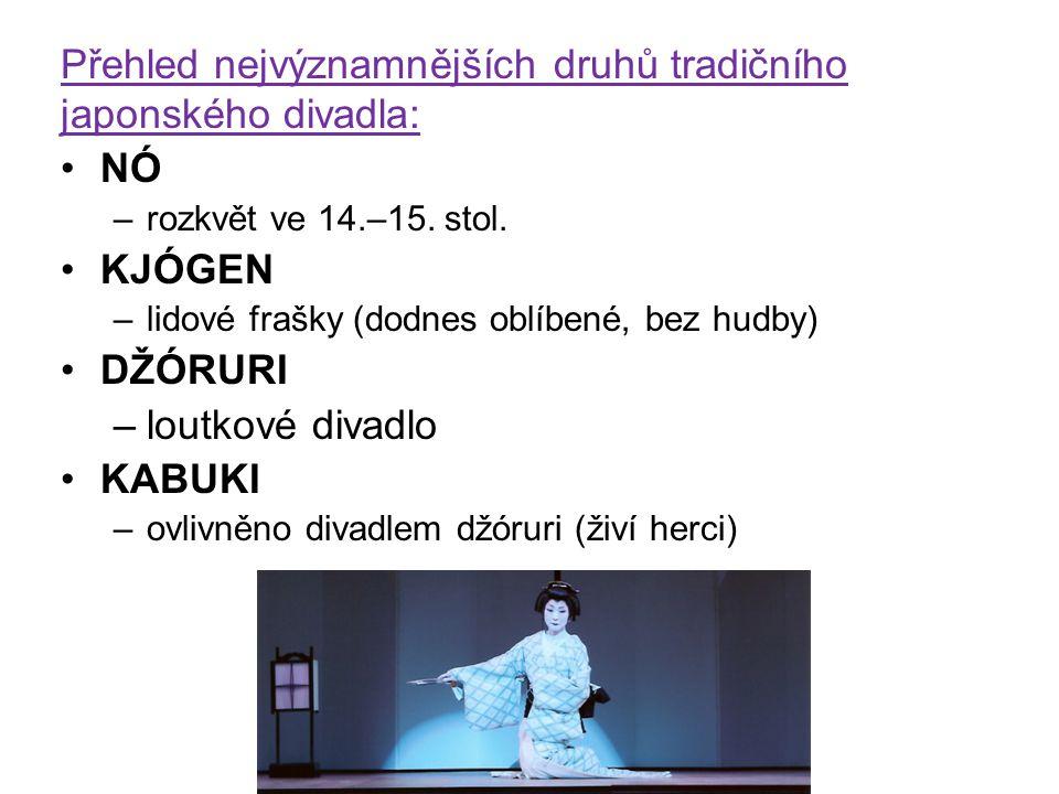Přehled nejvýznamnějších druhů tradičního japonského divadla: NÓ –rozkvět ve 14.–15. stol. KJÓGEN –lidové frašky (dodnes oblíbené, bez hudby) DŽÓRURI
