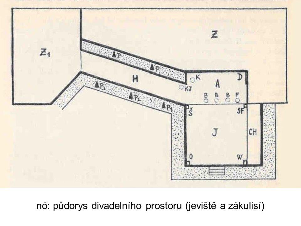 nó: půdorys divadelního prostoru (jeviště a zákulisí)