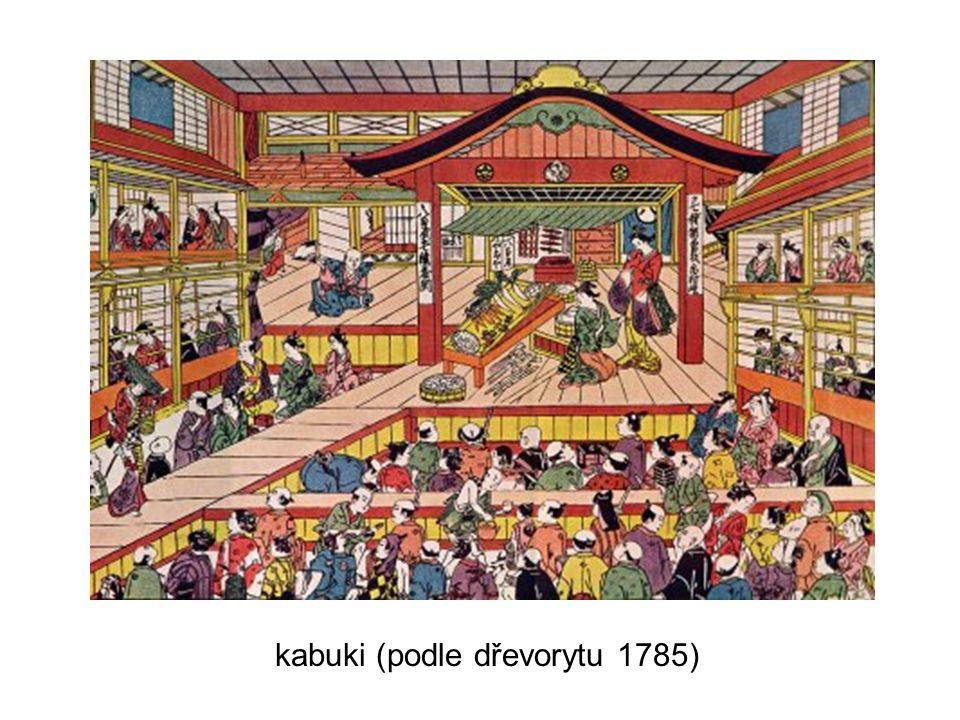 kabuki (podle dřevorytu 1785)