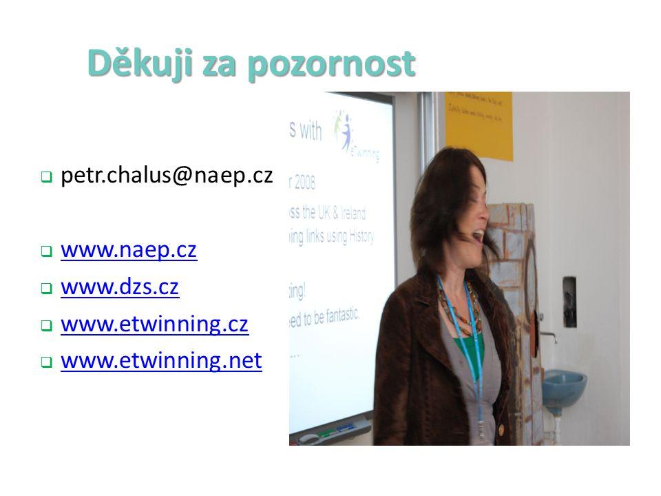 Děkuji za pozornost Děkuji za pozornost  petr.chalus@naep.cz  www.naep.cz www.naep.cz  www.dzs.cz www.dzs.cz  www.etwinning.cz www.etwinning.cz 
