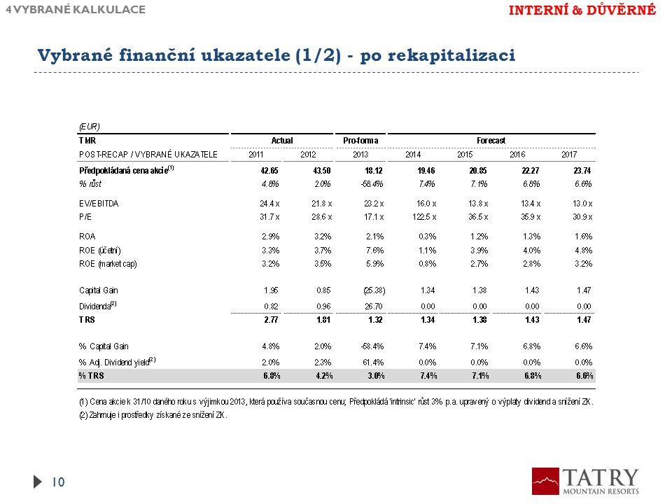 Vybrané finanční ukazatele (1/2) - po rekapitalizaci 4 VYBRANÉ KALKULACE 10 INTERNÍ & DŮVĚRNÉ