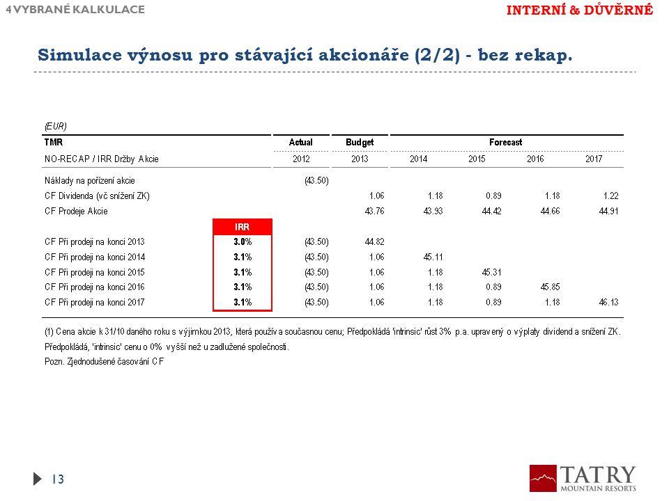 Simulace výnosu pro stávající akcionáře (2/2) - bez rekap. 4 VYBRANÉ KALKULACE 13 INTERNÍ & DŮVĚRNÉ