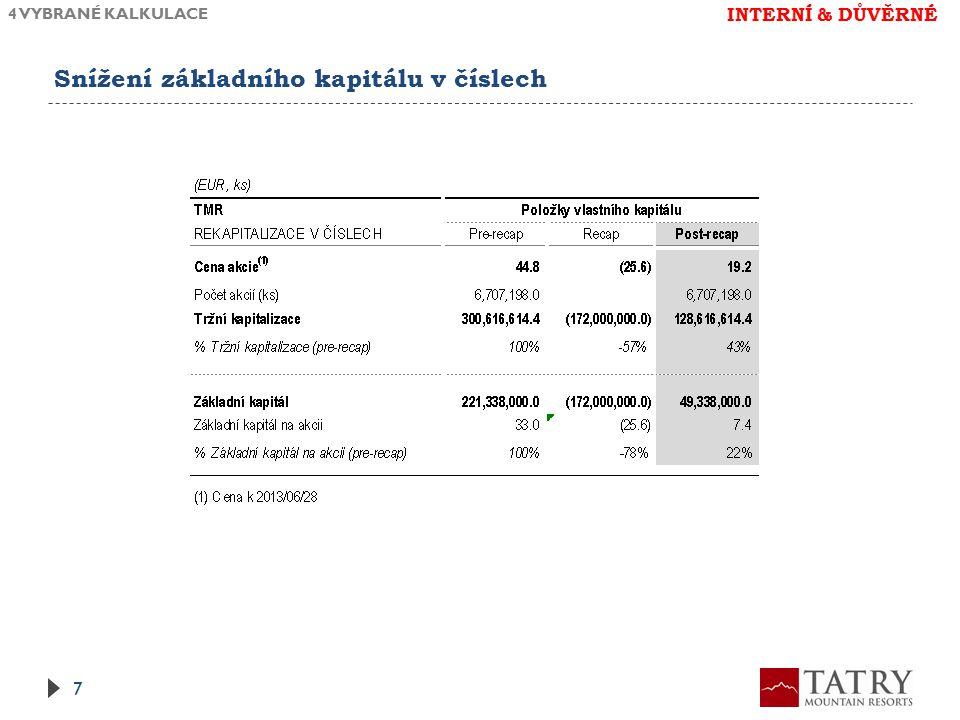Snížení základního kapitálu v číslech 4 VYBRANÉ KALKULACE 7 INTERNÍ & DŮVĚRNÉ