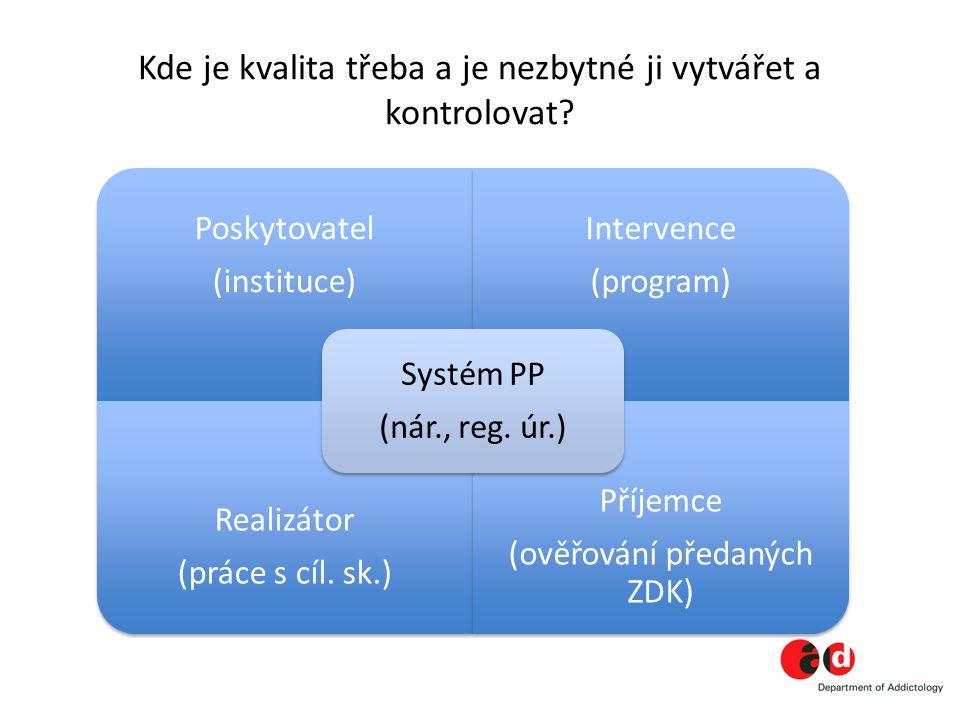 Kde je kvalita třeba a je nezbytné ji vytvářet a kontrolovat? Poskytovatel (instituce) Intervence (program) Realizátor (práce s cíl. sk.) Příjemce (ov