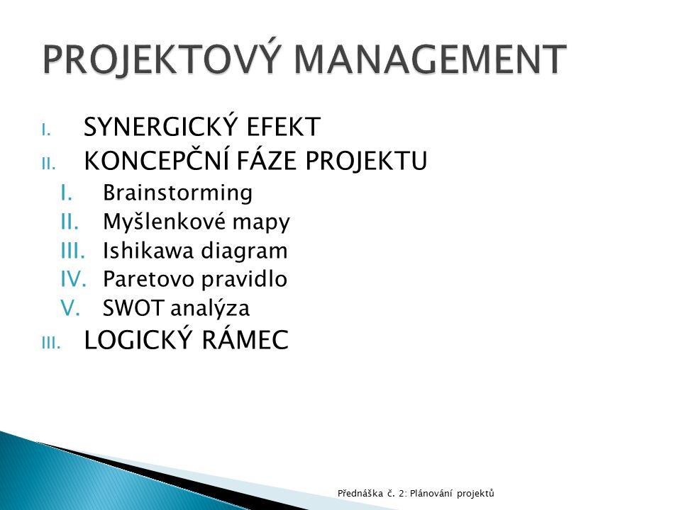 I. SYNERGICKÝ EFEKT II. KONCEPČNÍ FÁZE PROJEKTU I.Brainstorming II.Myšlenkové mapy III.Ishikawa diagram IV.Paretovo pravidlo V.SWOT analýza III. LOGIC