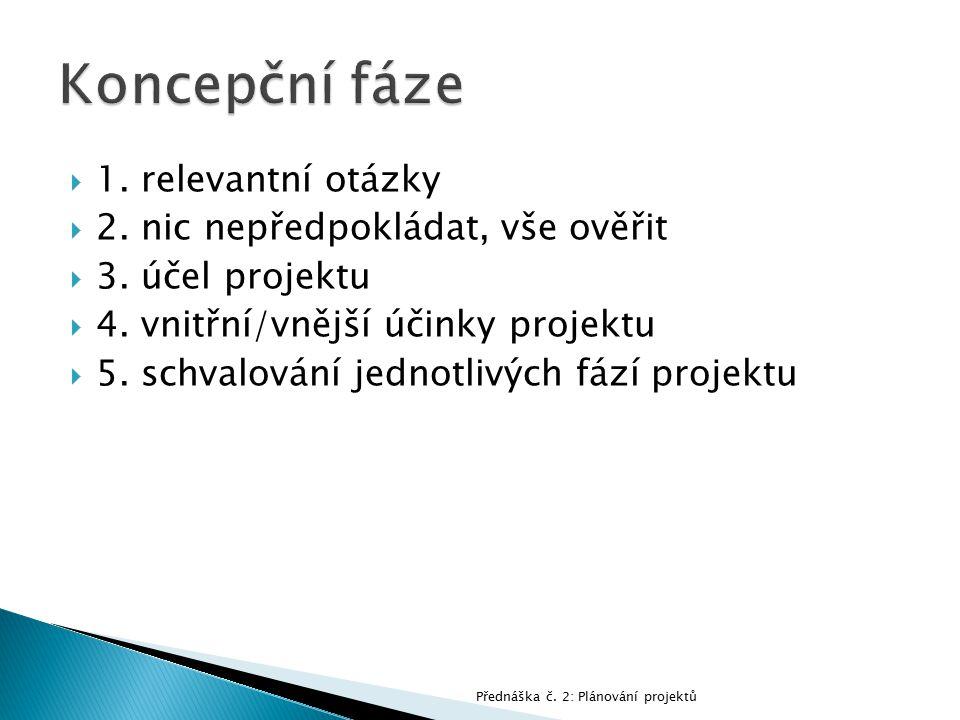  1. relevantní otázky  2. nic nepředpokládat, vše ověřit  3. účel projektu  4. vnitřní/vnější účinky projektu  5. schvalování jednotlivých fází p