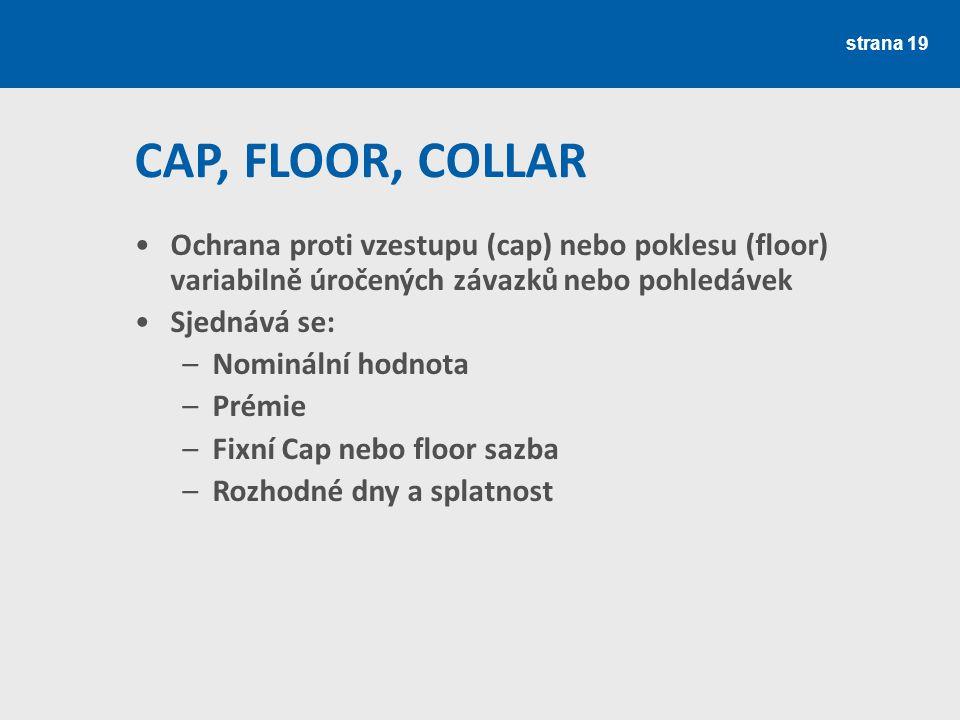 strana 19 CAP, FLOOR, COLLAR Ochrana proti vzestupu (cap) nebo poklesu (floor) variabilně úročených závazků nebo pohledávek Sjednává se: –Nominální ho
