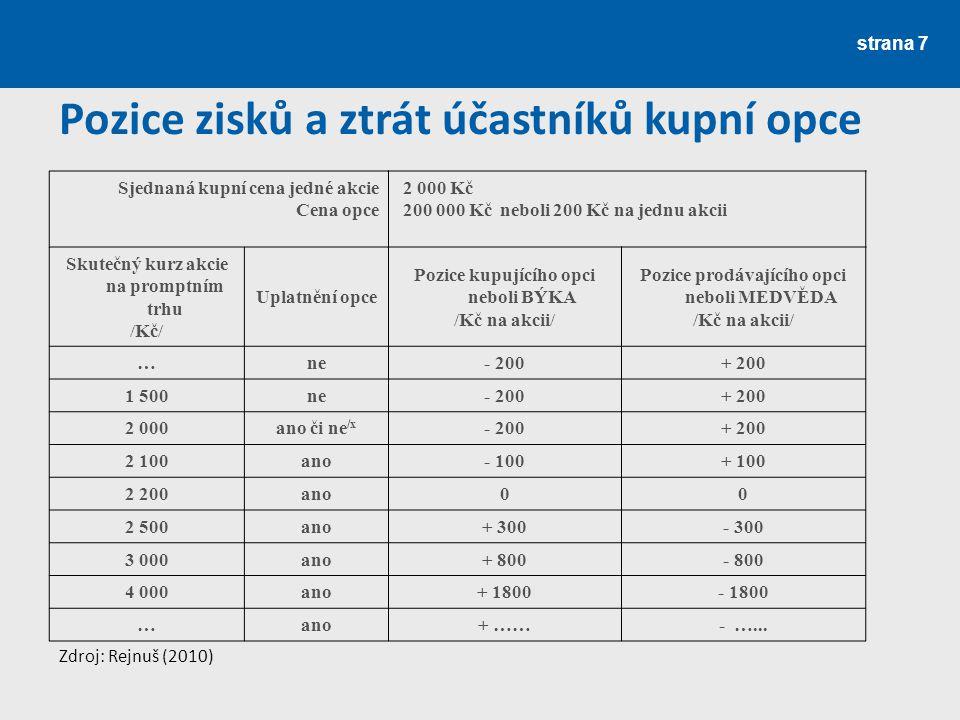 strana 8 Výsledky spekulace s prodejní opcí Kurz akcie /Kč/ 1800 2 000 Prodejce opce Medvěd Býk 0 Kupující opce Zisk / Ztráta /Kč/ 1 000 Zdroj: Rejnuš (2010)
