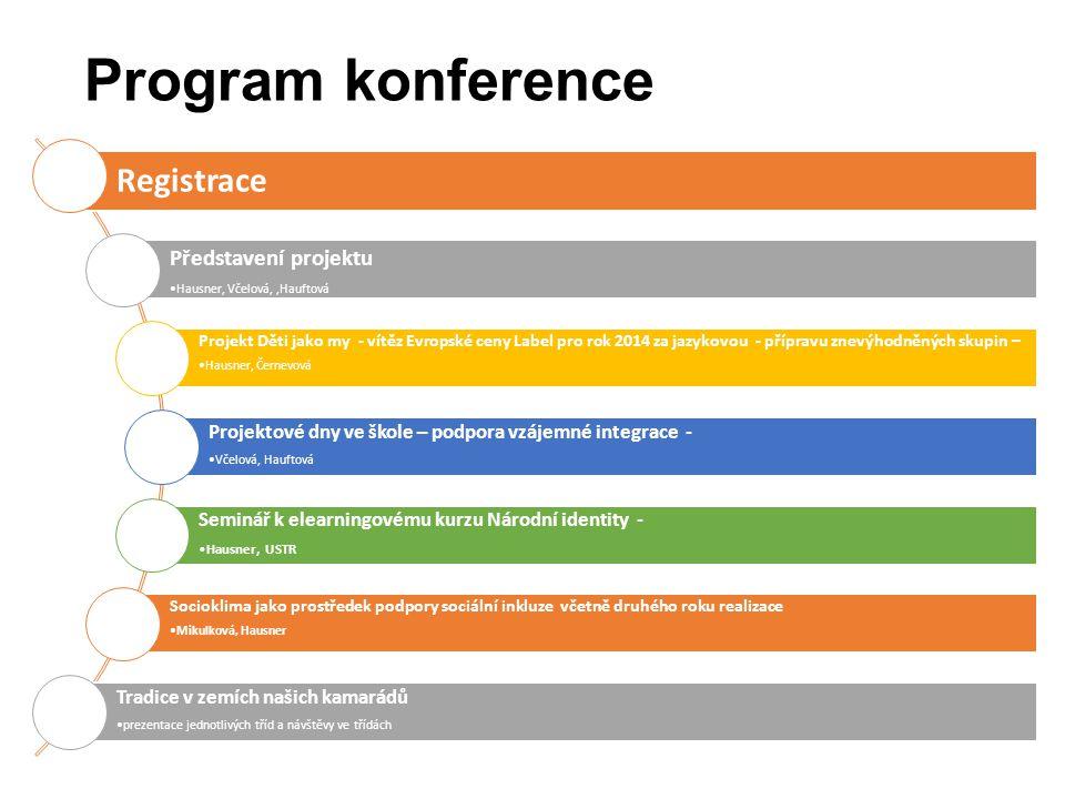 Program konference Registrace Představení projektu Hausner, Včelová,,Hauftová Projekt Děti jako my - vítěz Evropské ceny Label pro rok 2014 za jazykovou - přípravu znevýhodněných skupin – Hausner, Černevová Projektové dny ve škole – podpora vzájemné integrace - Včelová, Hauftová Seminář k elearningovému kurzu Národní identity - Hausner, USTR Socioklima jako prostředek podpory sociální inkluze včetně druhého roku realizace Mikulková, Hausner Tradice v zemích našich kamarádů prezentace jednotlivých tříd a návštěvy ve třídách