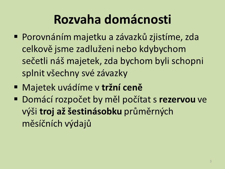 Porovnání majetku a závazků Osobní majetekOsobní závazky 1.