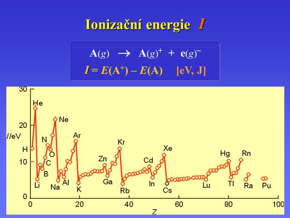 Ionizační energie I A (g)  A (g)+ + e (g) –..I = E(A + ) – E(A)..... [eV, J].. (1 eV = 96,485 kJ · mol –1 )