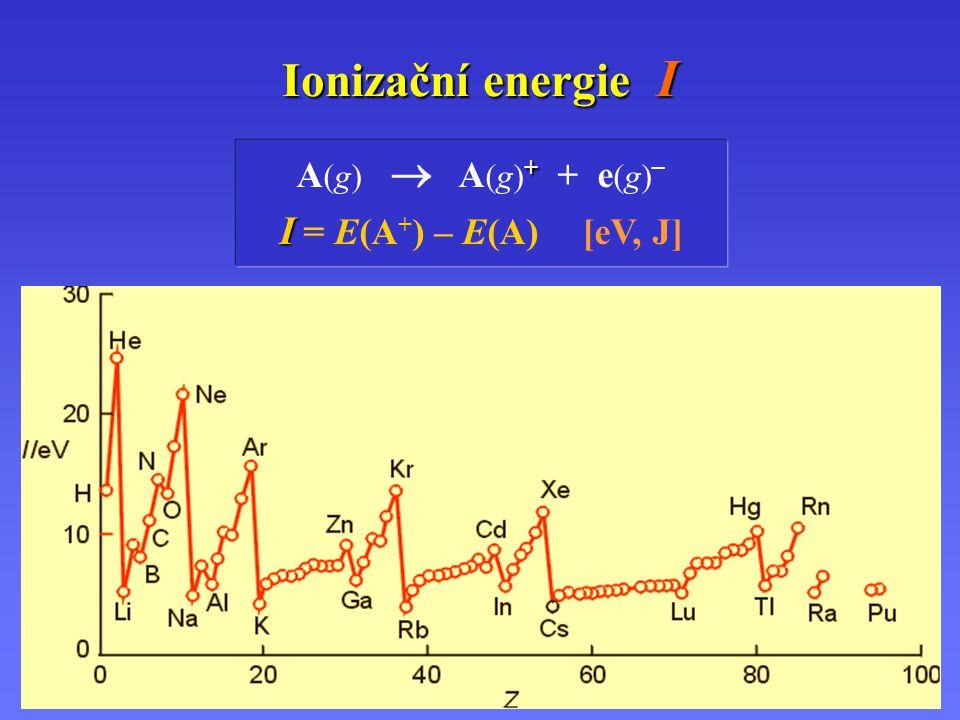 Ionizační energie I A (g)  A (g)+ + e (g) –..I = E(A + ) – E(A).....