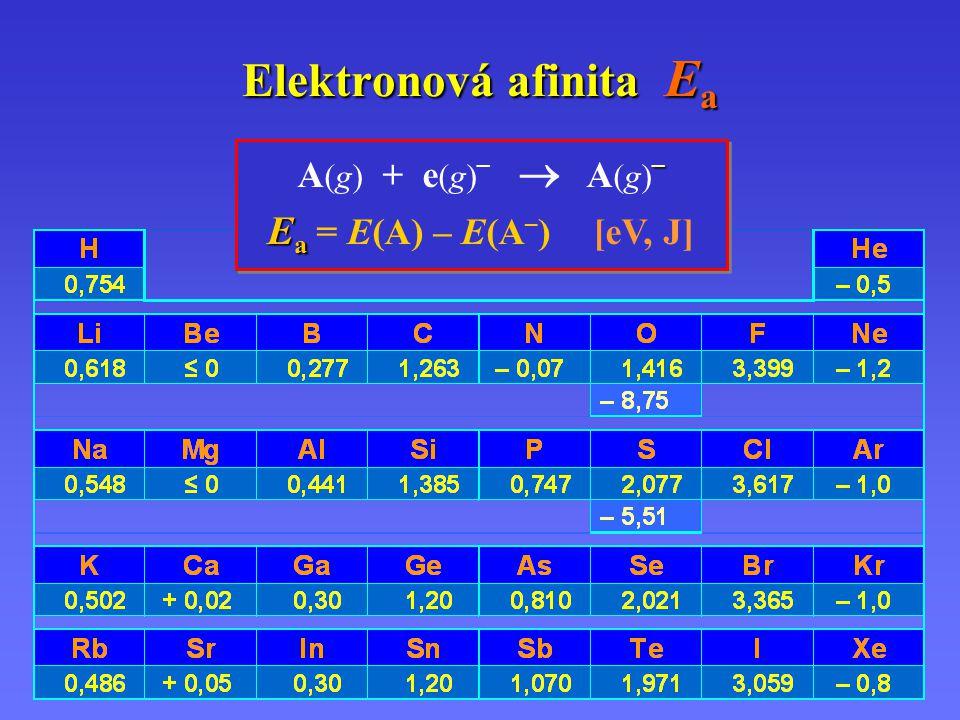 Elektronová afinita E a – A (g) + e (g) –  A (g) – E a.. E a = E(A) – E(A – )..... [eV, J].. A (g) + e (g) –  A (g)–..Ea = E(A) – E(A – )..... [eV,
