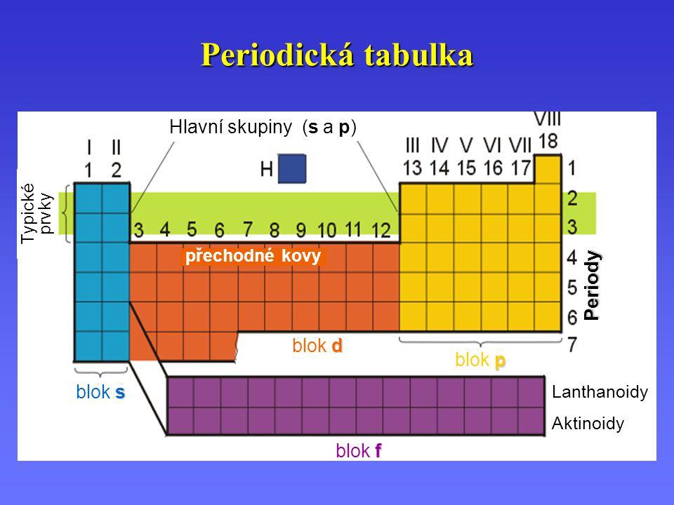 Periodická tabulka přechodné kovy Hlavní skupiny (s a p) f blok f d blok d p blok p s blok s Lanthanoidy Aktinoidy Periody Typické prvky