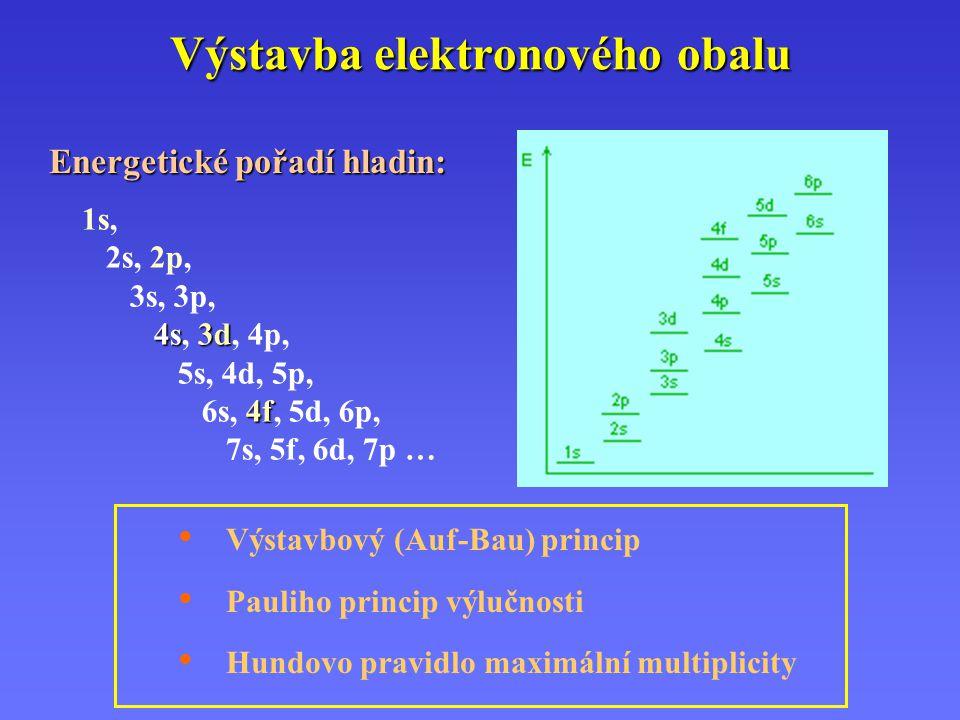 1s, 2s, 2p, 3s, 3p, 4s 4s, 3d 3d, 4p, 5s, 4d, 5p, 6s, 4f 4f, 5d, 6p, 7s, 5f, 6d, 7p … Výstavba elektronového obalu Výstavbový (Auf-Bau) princip Pauliho princip výlučnosti Hundovo pravidlo maximální multiplicity Energetické pořadí hladin: