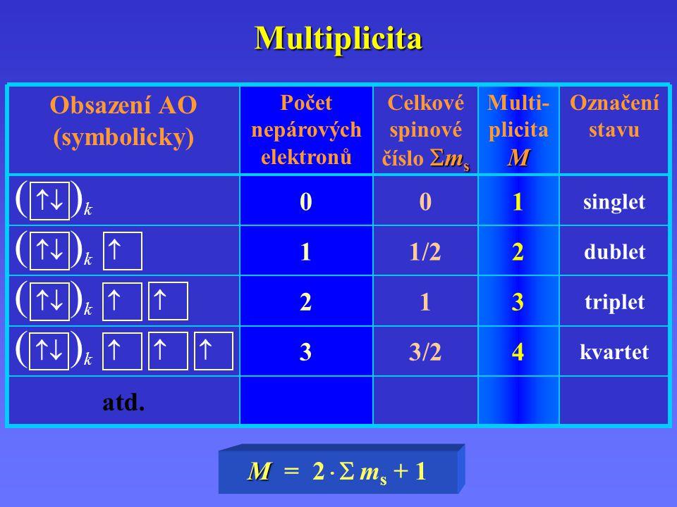 Multiplicita atd. kvartet 43/23 ( ) k triplet 312 ( ) k dublet 21/21 ( ) k singlet 100 ( ) k Označení stavu M Multi- plicita M  m s Celkové spinové č
