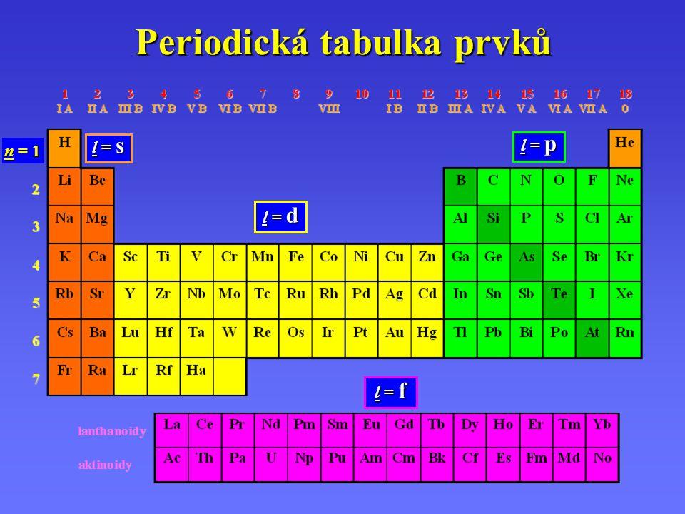 Periodická tabulka prvků n = 1n = 1n = 1n = 1 l = sl = sl = sl = s l = dl = dl = dl = d l = pl = pl = pl = p l = fl = fl = fl = f